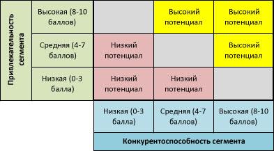 Target_segment_4