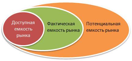 market_size_1