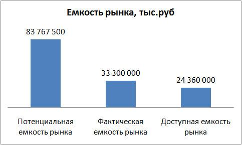 market_size_2