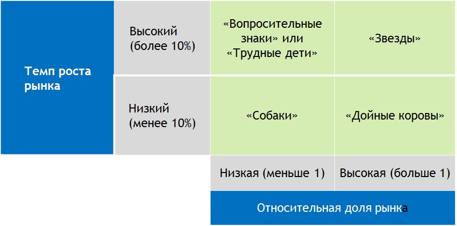 bcg-matrix1