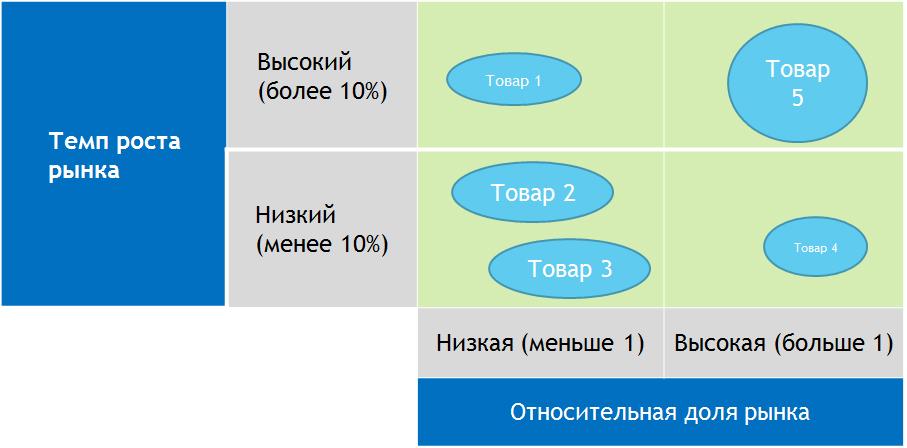 bcg-matrix3