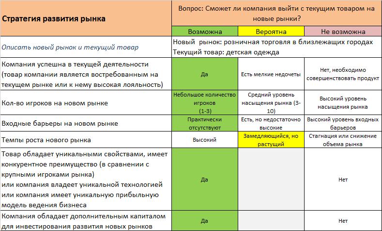 ansoff-primer2