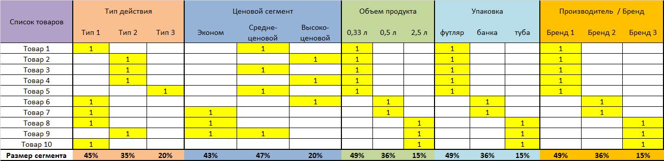 product-segmentation3