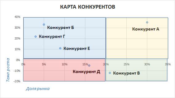 compet-analiz1