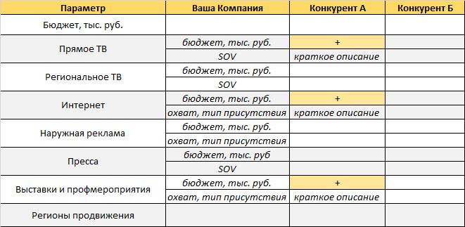compet-analiz12