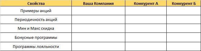 compet-analiz13