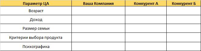 compet-analiz14