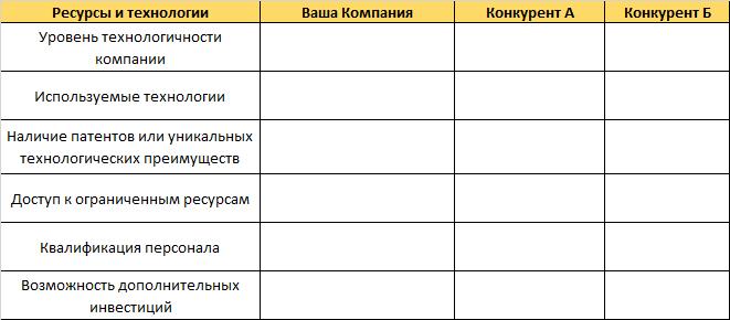 compet-analiz15