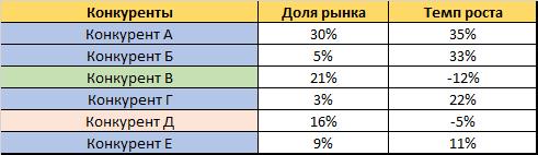 compet-analiz3