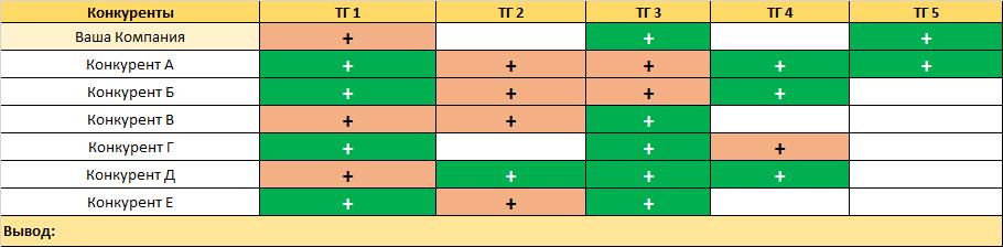 compet-analiz4