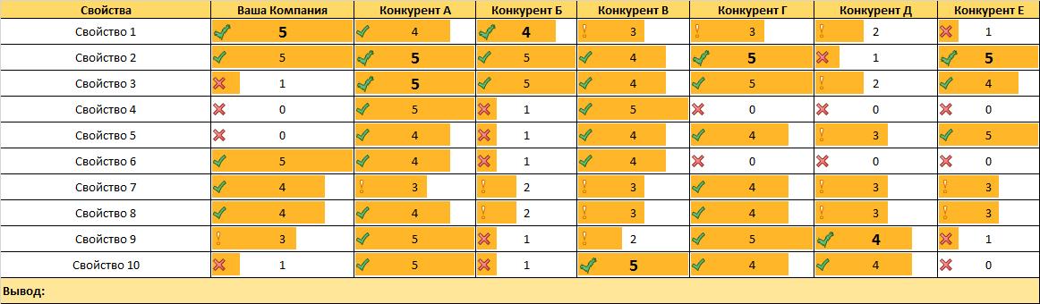 compet-analiz5