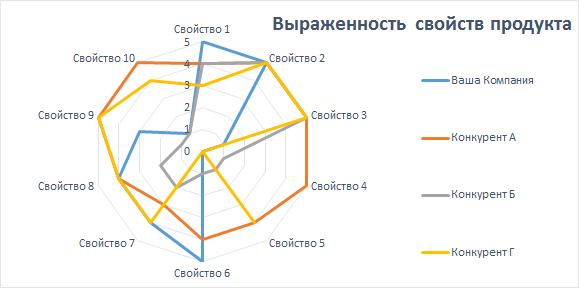 compet-analiz6