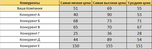 compet-analiz8