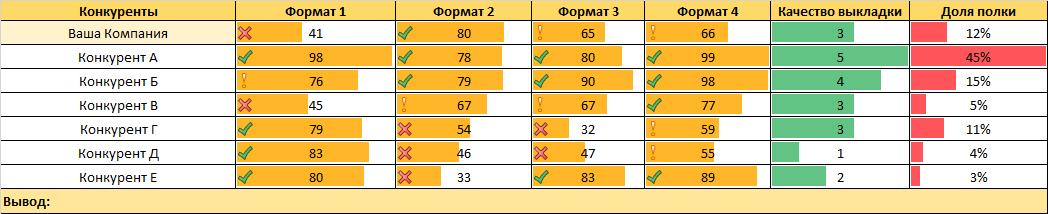 compet-analiz9
