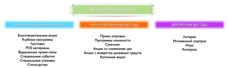 BTL_type
