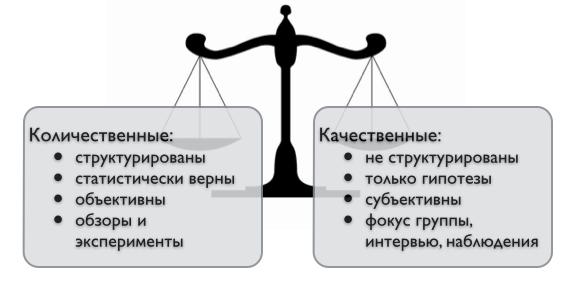 market-analisys-tab5