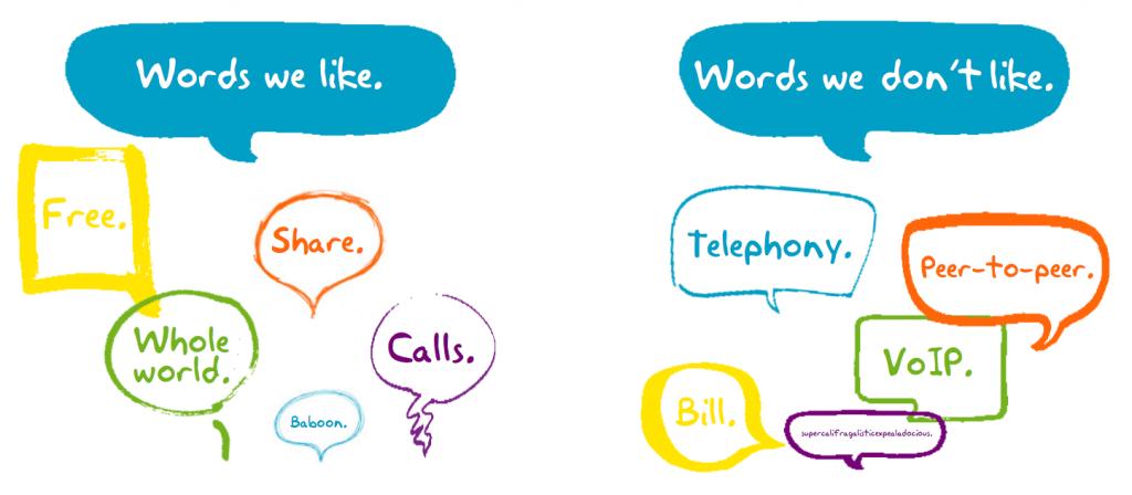 вариативность стилей общения: