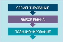 icon-segmentation1