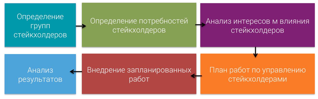 stakeholders-2