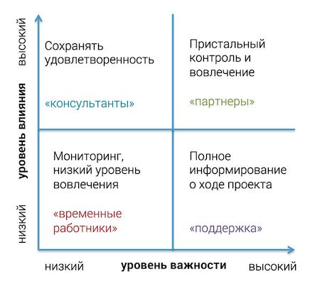 stakeholders-3