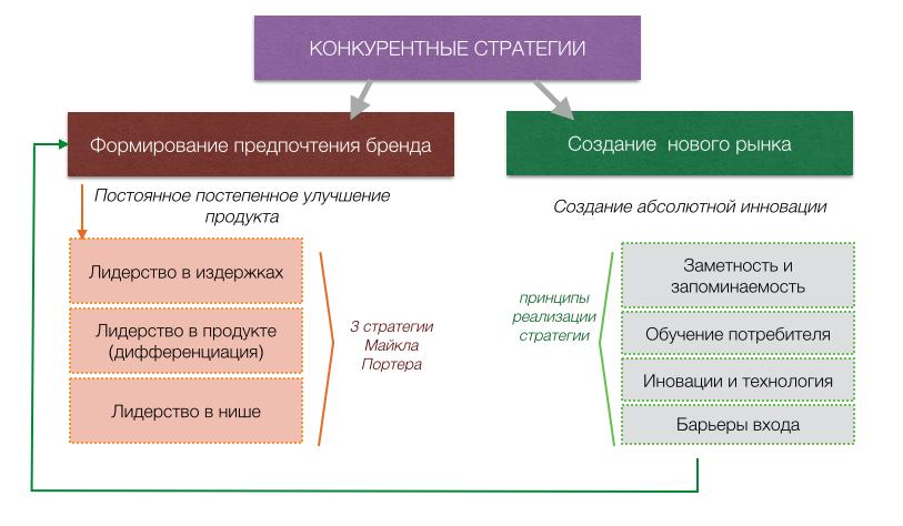 download Модели НЛП в работе