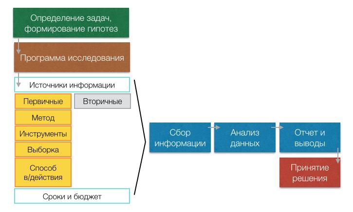 mi-process-pic1