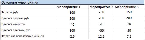 mreport-4