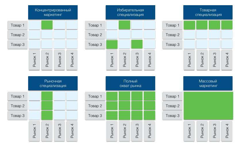 marketcoverage-table1